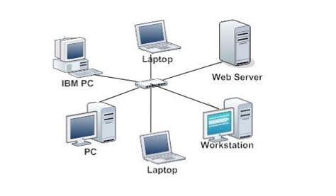 network layout star star network topology diagram pictures to pin on pinterest
