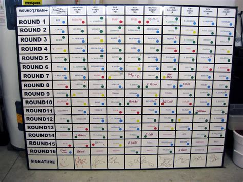 kind of a big deal fantasy football league draft board