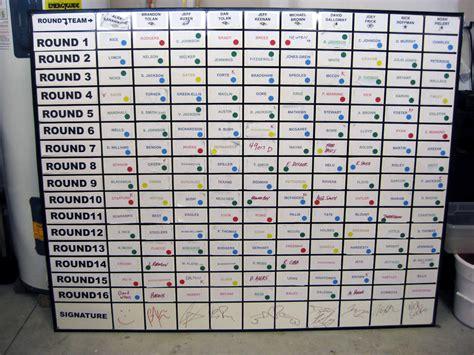 football draft board template of a big deal football league draft board