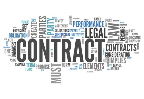design and build contract disputes contract litigation with jphlaw jphlaw solicitors portadown