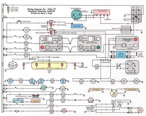 1987 gulfstream wiring diagram wiring diagram with
