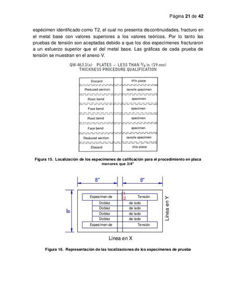 asme section ix wps asme seccion ix wps y pqr