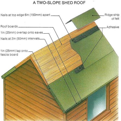 Felt A Shed Roof how to build a tool shed lifetime 8 by 10 foot outdoor