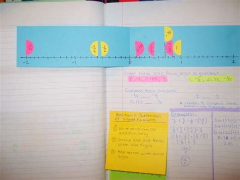 printable number line for interactive notebook good foldable for rational number line interactive