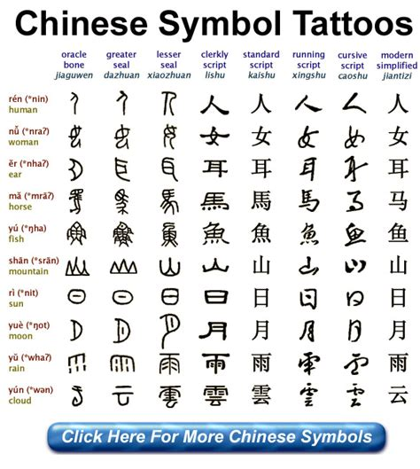dragon tattoos for men meaning and symbols and symbols tattoos flash 187