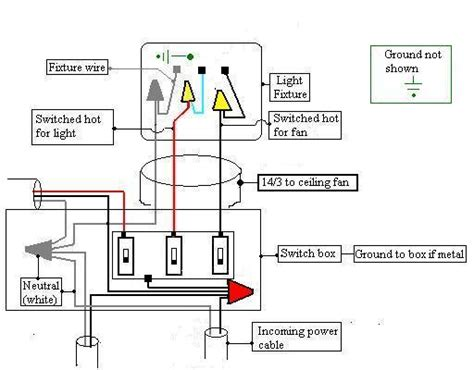 fan wiring diagram wiring diagram with description