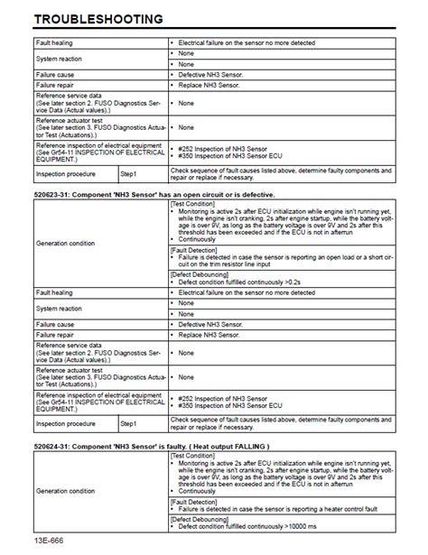 service manual how petrol cars work 2012 mitsubishi i miev electronic valve timing 2012 mitsubishi fuso canter 2012 2016 service manual pdf
