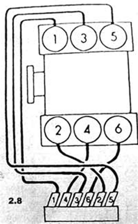 G.MOTORS | ORDEN DE ENCENDIDO - FIRING ORDER|MOTORES, 2.8L