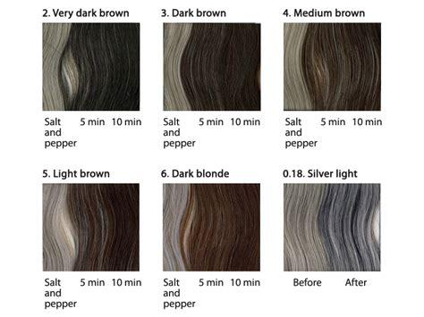 Color Ton Boja Za Kosu | lisap man color boja za kosu za muškarce aktivator