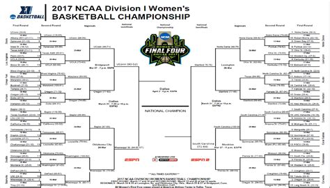 2017 ncaa basketball tournament 2017 women s final four full schedule game times