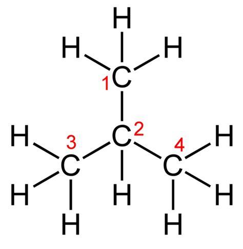 structural formula chemistrytutorvistacom chemical formula history and definition chemical formula