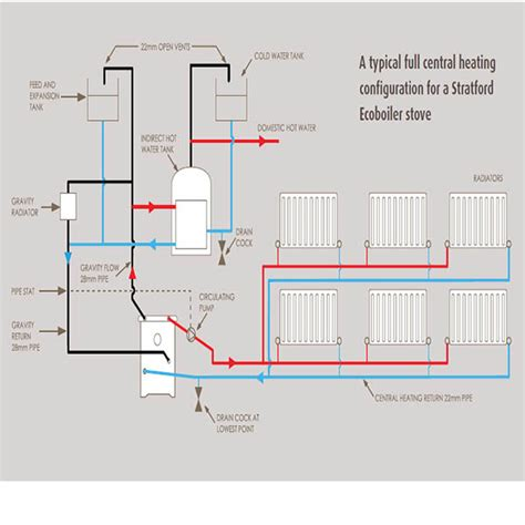18 wiring diagram for solid fuel central heating system