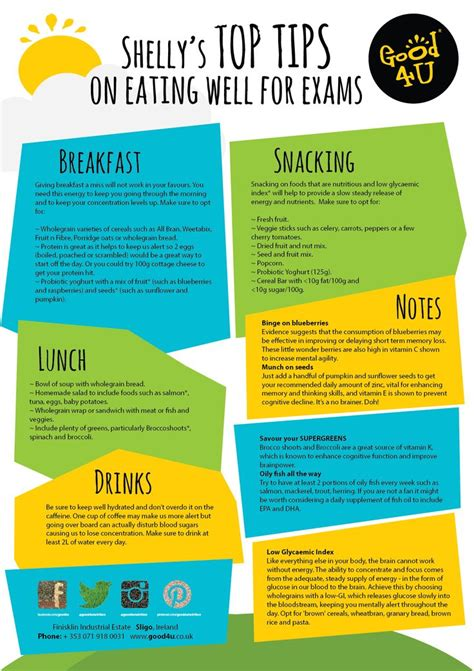 7 Tips On Well by Pin By Brigid Houlihan On Lmk Nutrition