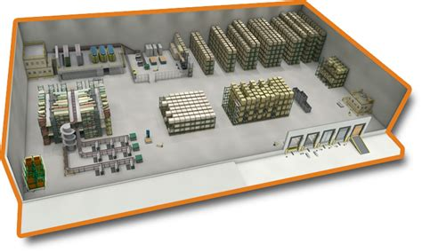 warehouse layout problem warehouse cubed your partner in material handling