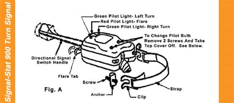 truck lite turn signal diagram get free image about