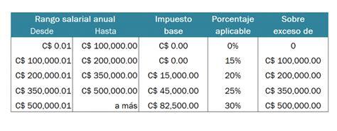 tabla para calcular ir en nicaragua c 243 mo calcular el ir 191 est 225 s pagando lo que te corresponde
