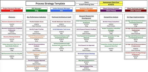 project management templates excel free project management templates in excel for free