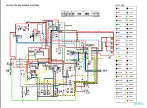 1999 yamaha r6 wiring diagram yamaha 250 wiring diagram mifinder co