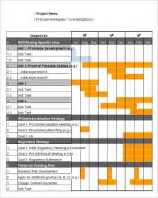 Free Gantt Chart Template For Excel by Gantt Chart Template 5 Free Excel Pdf Documents