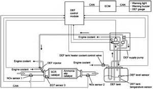 detroit sel truck engine diagram get free image about get free image about wiring diagram
