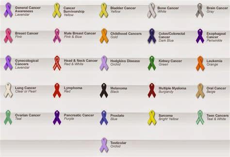 leukemia ribbon color childhood leukemia cancer ribbon meshotelioma cancer