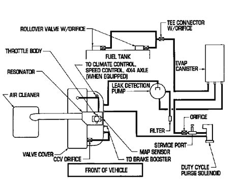 Vacuum Hose Diagram 2002 Jeep Liberty Wiring Diagram And