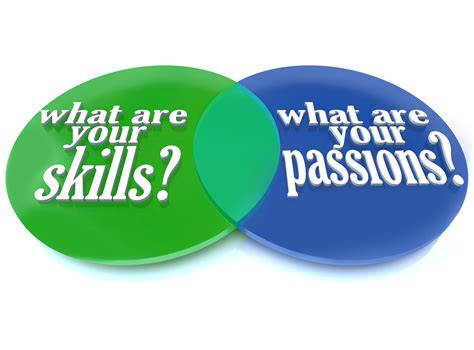 Skill With college and career day clipart clipart suggest