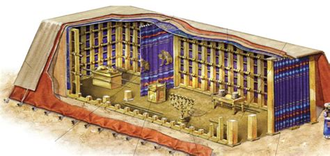 how thick was the curtain in the temple holy of holies wake up and live