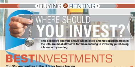 buying a house vs renting and investing rent vs buy where should you invest infographix directory