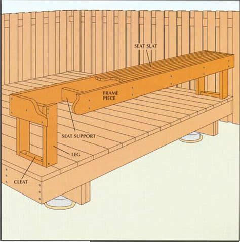 how to build deck benches how to build a deck bench seat 28 images pdf diy bench