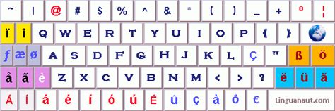keyboard layout en francais french keyboard with special characters