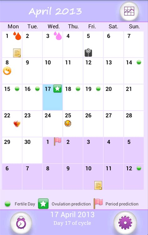 Calendario Menstrual Para Calendario Menstrual Para Android