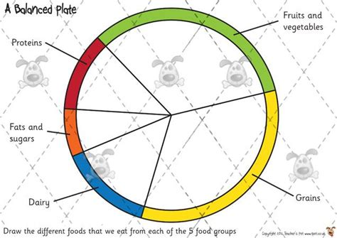 food wheel template food wheel template food