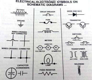 car schematic electrical symbols defined