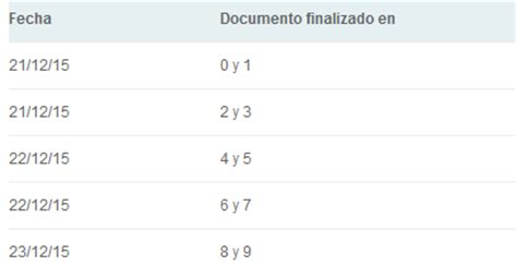 cronograma de pago fondo desempleo febrero 2016 cronograma de pagos diciembre 2015 de auh progresar ffaa