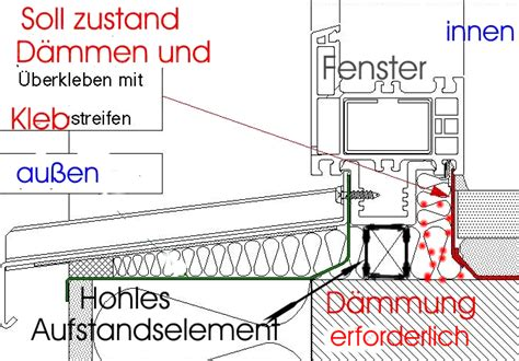 Fenster Mauerwerk Abdichten by Balkon Schimmel Schimmelpilz Franz 246 Sische Fenster Laufen An
