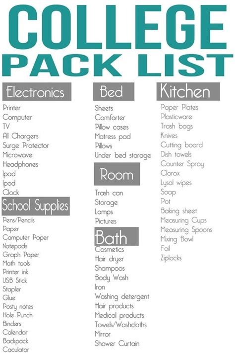college room packing list college pack list colleges and supply list on