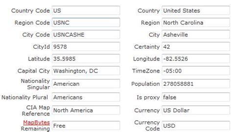 ip addresses explained hide & change ip address blog