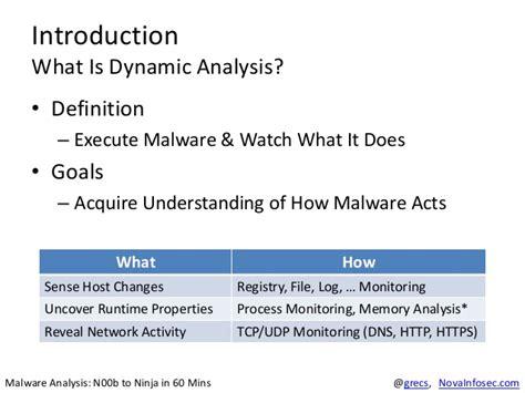 dynamic malware analysis tools hacking tutorials malware analysis n00b to ninja in 60 minutes at