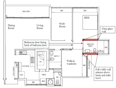 feng shui bedroom floor plan feng shui on floor plan master bedroom and toilet