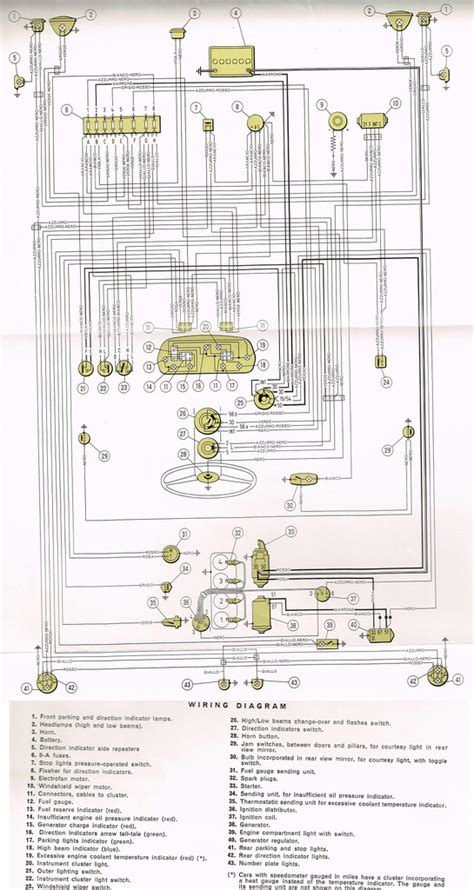 fiat sport spider wiring diagram enthusiast diagrams wiring diagram for free the world s best photos of diagram and wiring flickr hive mind