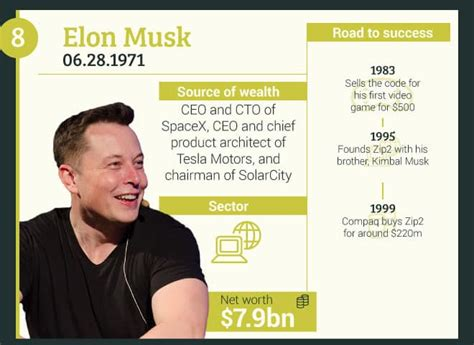 elon musk biography ebay success has no age limit eight ceos who made their