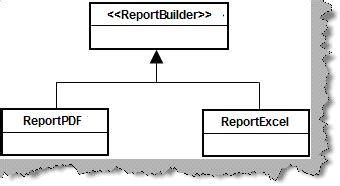 builder pattern questions design pattern interview questions part 1