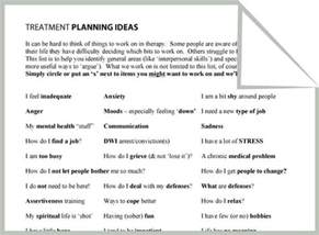 Treatment Plans For Mental Health Template by Mental Health Treatment Planning Ideas Worksheet