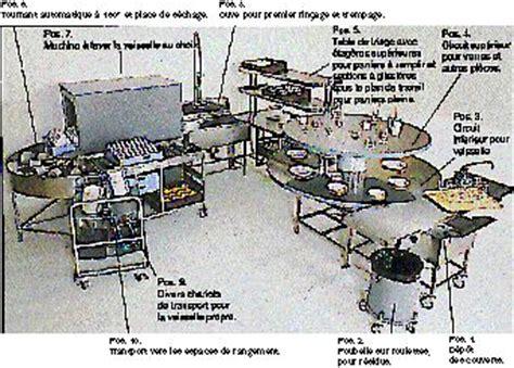 organisation du travail en cuisine tr 232 s tr 232 s technique
