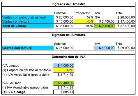 impuestos rif 2016 tabla is r rif 2016 r 233 gimen de incorporaci 243 n fiscal gu 237 a