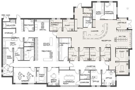 veterinary hospital floor plans carpet review avoid floor plan follies in your veterinary practice