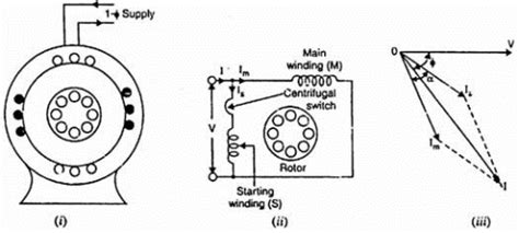 phase diagram of induction motor single phase induction motors questions and answers engineering tutorial