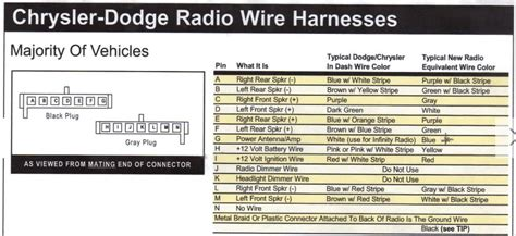 chrysler radio wiring diagrams efcaviation