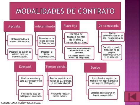 contrato colectivo del sntss 2015 a 2017 masterooncom contrato colectivo de trabajo sntss 2015 2017 pdf